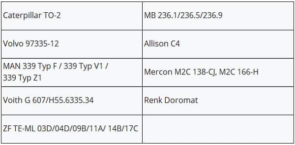 Допуски трансмиссионного масла ATF Dexron III Хадо