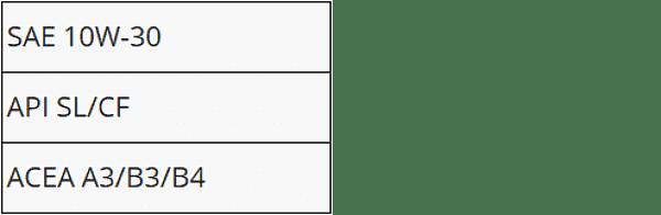 Спецификации масла Xado 10W-30 SL/CF